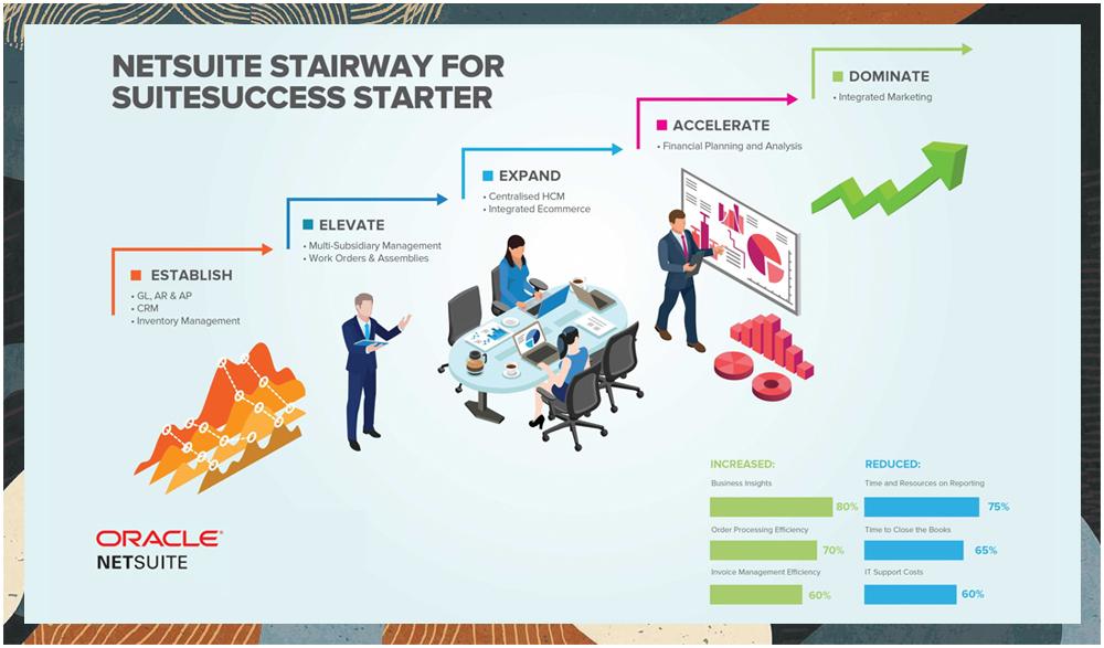 NetSuite for start-ups