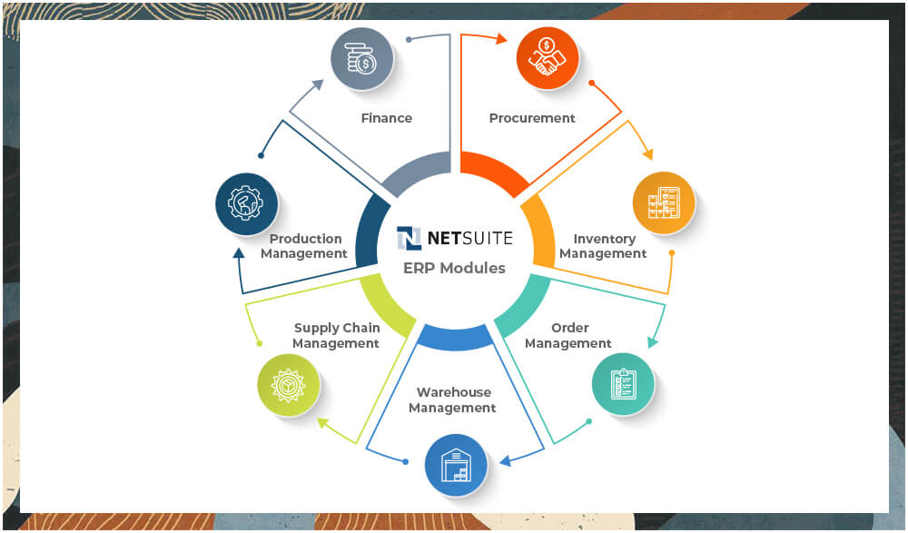 NetSuite ERP Solutions