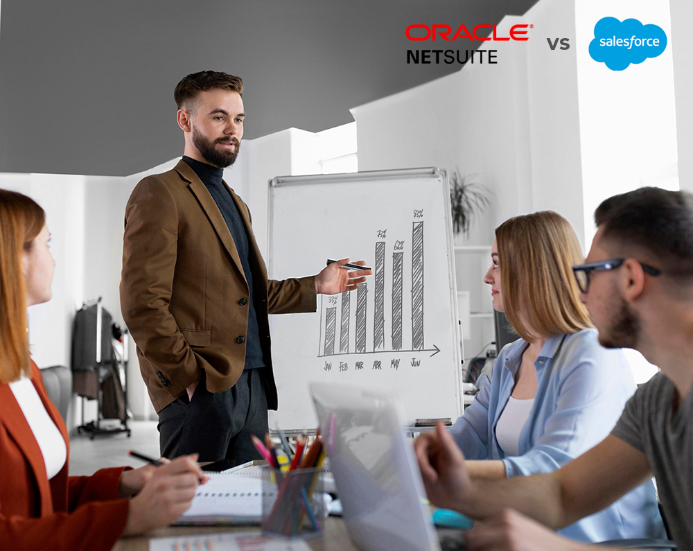 NetSuite CRM Comparison